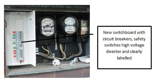 Does Your Switchboard Need Upgrading?