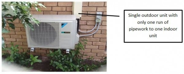 Outdoor Single Split System