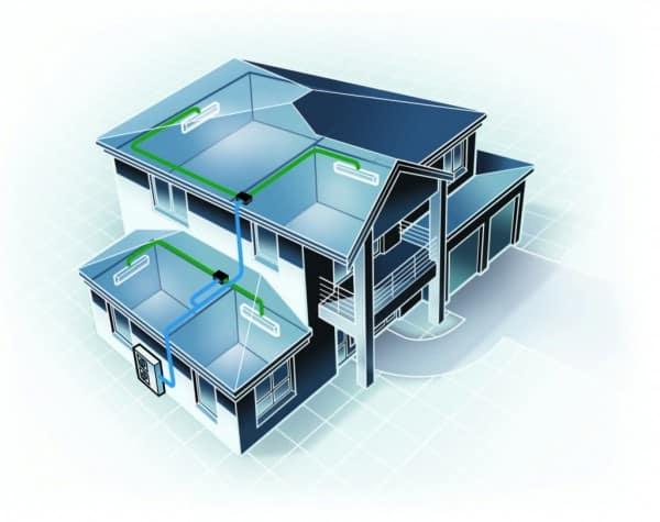 Daikin Air Conditioners Brisbane - Multi Split Systems